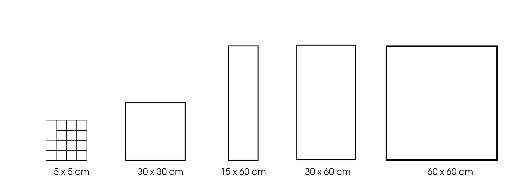 Größen Area